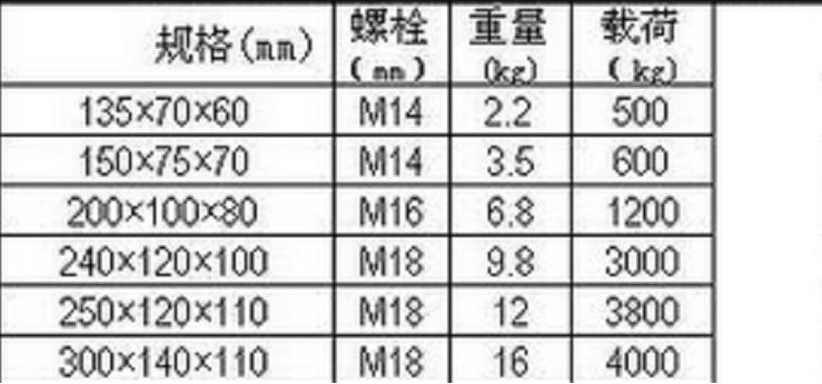 河北佳鑫厂家直销S83机床垫铁 可调垫铁 二层机床垫铁 调整垫铁价格示例图10