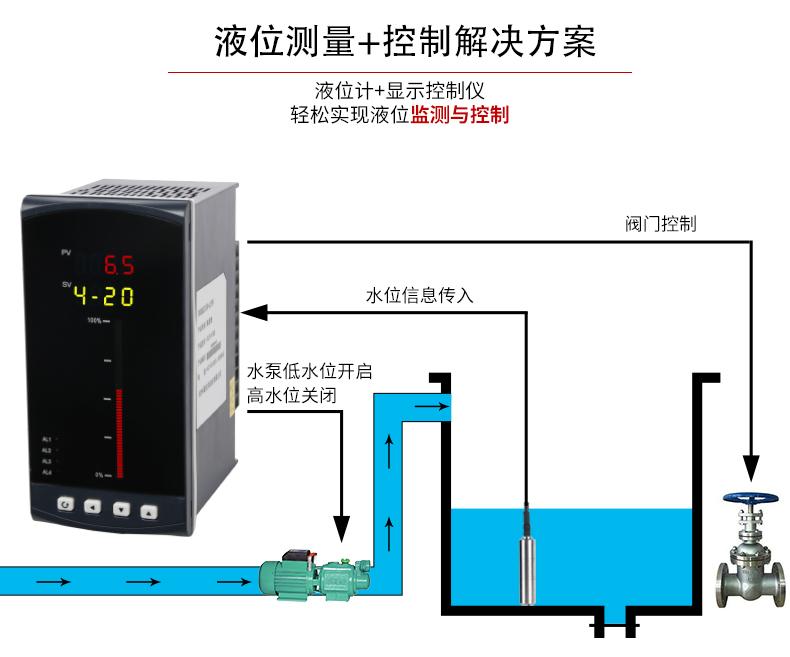 水池液位变送器 消防水池 循环水池 蓄水池 污水池 水位传感器 水池水位控制器示例图5