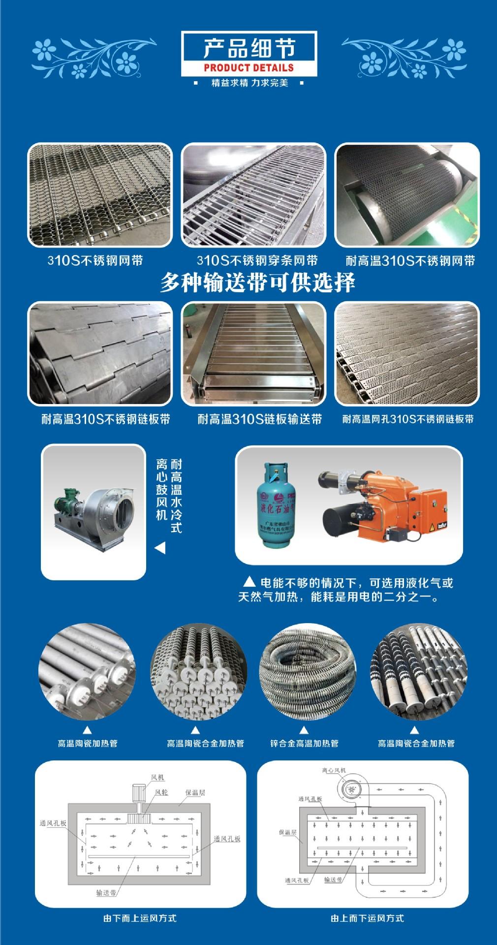 03高温隧道炉产品细节.jpg
