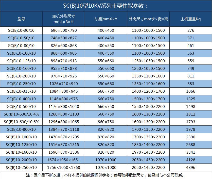 SCB10-1600kva防爆变压器 室内用厂家直销scb10干式变压器 售后有保障-创联汇通示例图10