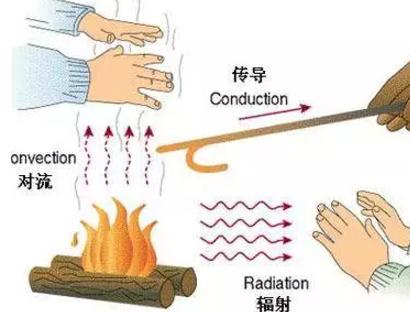导热PPO导热聚苯醚树脂5G应用石墨烯PPO导热材料示例图6