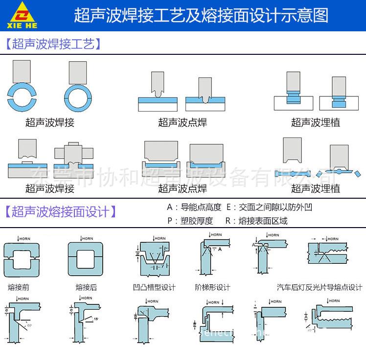 超音波机 厂家直销 价格优惠 PP料防气密 超音波焊接机示例图21