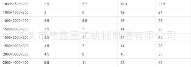 精密仪器平台 东莞大理石构件 佳鑫大理石机床构件厂家示例图14