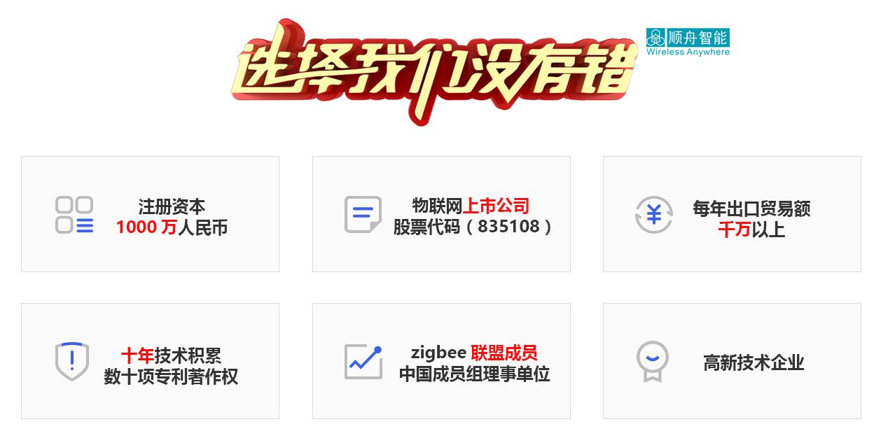 ZigBee无线传感模块价格 物联网自组网zigbee模块 距离远超低功耗示例图1