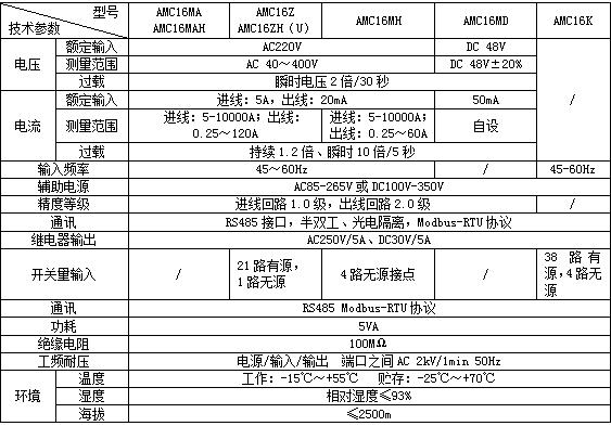 安科瑞,AMC系列,多回路監控裝置示例圖2