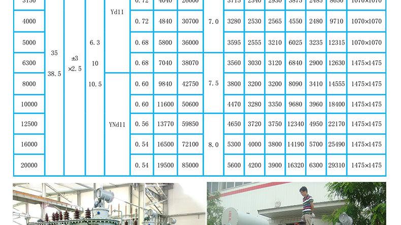 变压器有载调压SZ11 10kv有载调压变压器全铜材质厂家直销可定制-创联汇通示例图6