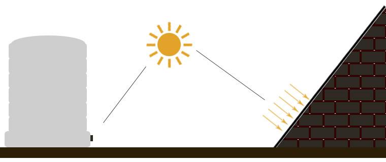 2宾馆太阳能热水器 大型热水工程机 太阳能热水工程厂家示例图7