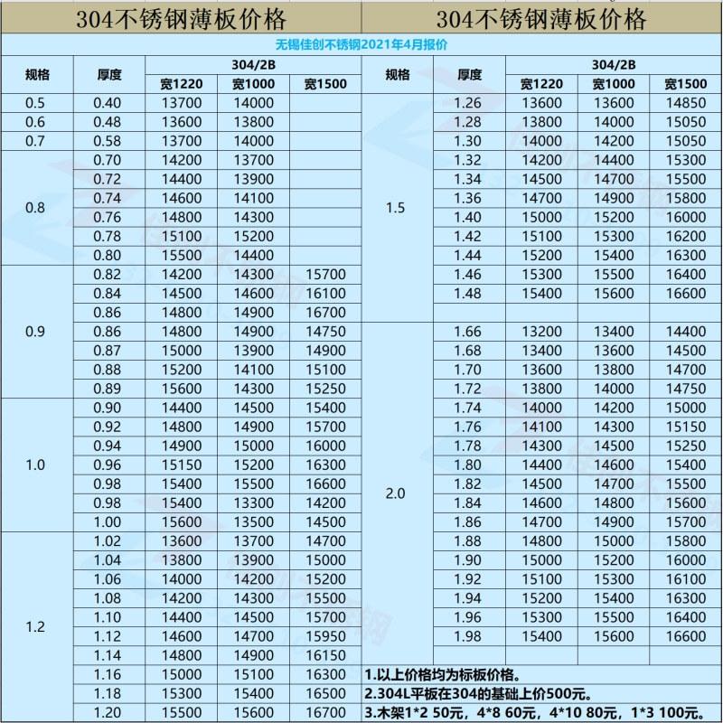 2021年4月9號張浦304不銹鋼價格跌100元示例圖9