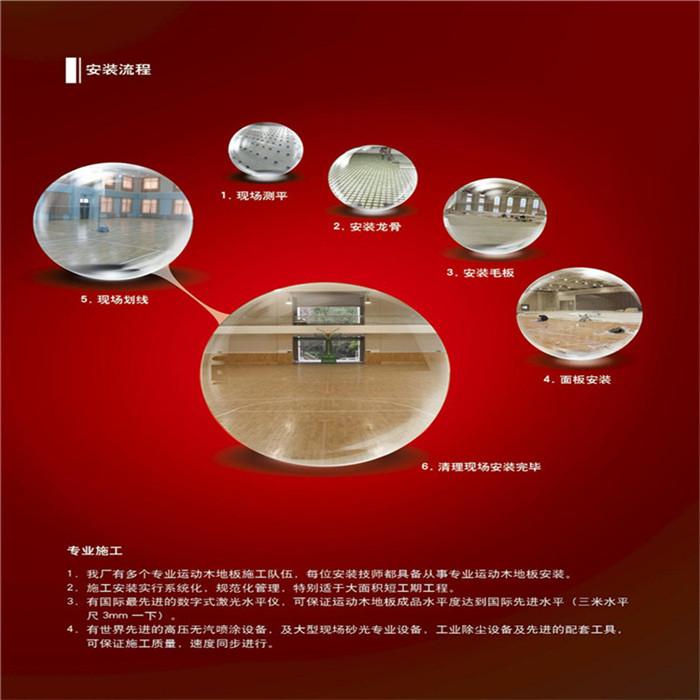 籃球地板安裝流程.jpg
