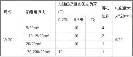 安科瑞,测量型电流互感器,AKH-0.66-30I,额定电流比100-600/示例图14