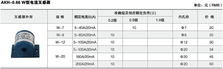 安科瑞,测量型电流互感器,AKH-0.66-60I,额定电流比1000-2500/示例图40