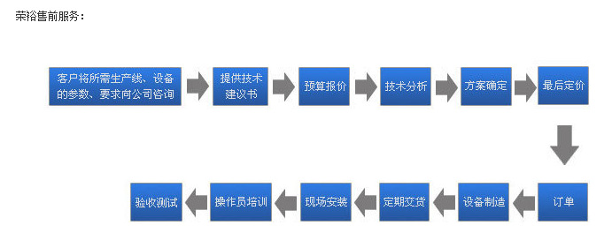 玩具装盒机|玩具自动包装机械|自动生产流水线示例图148