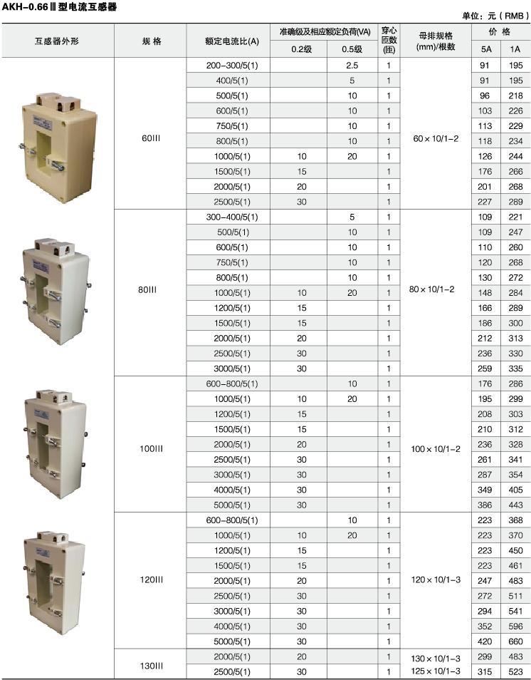 安科瑞,测量型电流互感器,AKH-0.66-30I,额定电流比100-600/示例图36