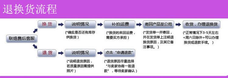 正品耐磨堆焊焊丝  堆焊焊丝D322耐磨焊丝 耐磨药芯焊丝D322焊丝示例图2