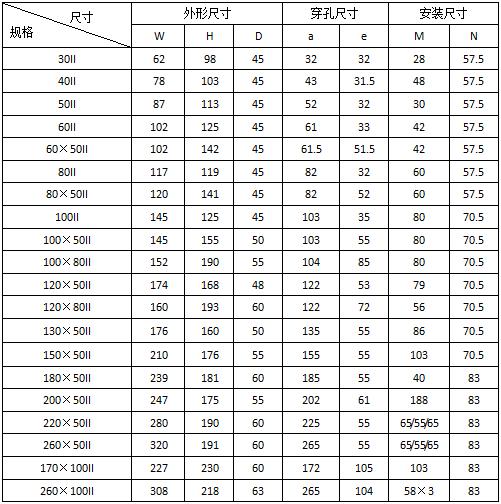 安科瑞,测量型电流互感器,AKH-0.66-60I,额定电流比1000-2500/示例图18