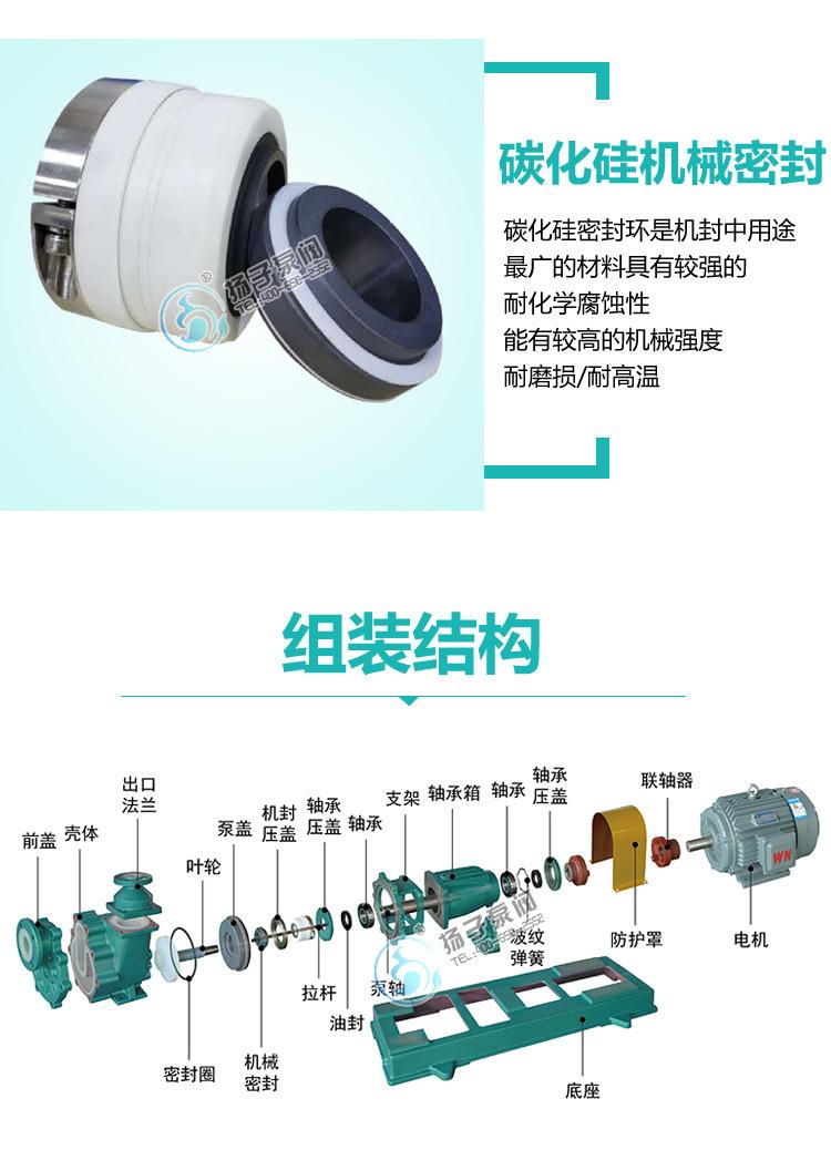 50FZB-30L 自吸泵型号结构污水卧式自吸排污泵厂家 耐酸碱自吸泵示例图9