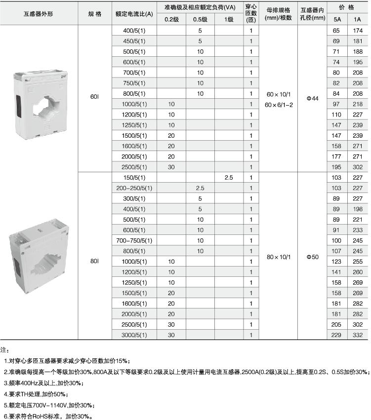 安科瑞,测量型电流互感器,AKH-0.66-60I,额定电流比1000-2500/示例图30