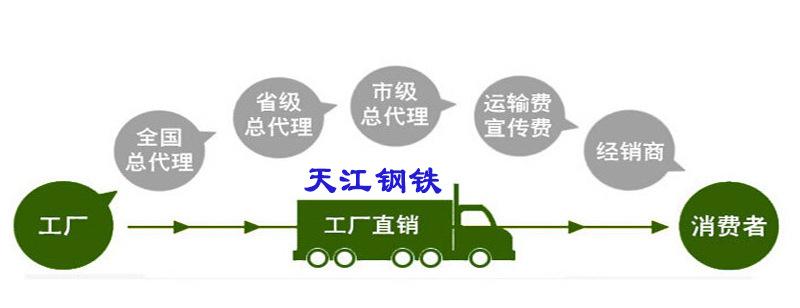 厂家供应无缝方管Q235b无缝方管 耐腐蚀可加工定制方管示例图9