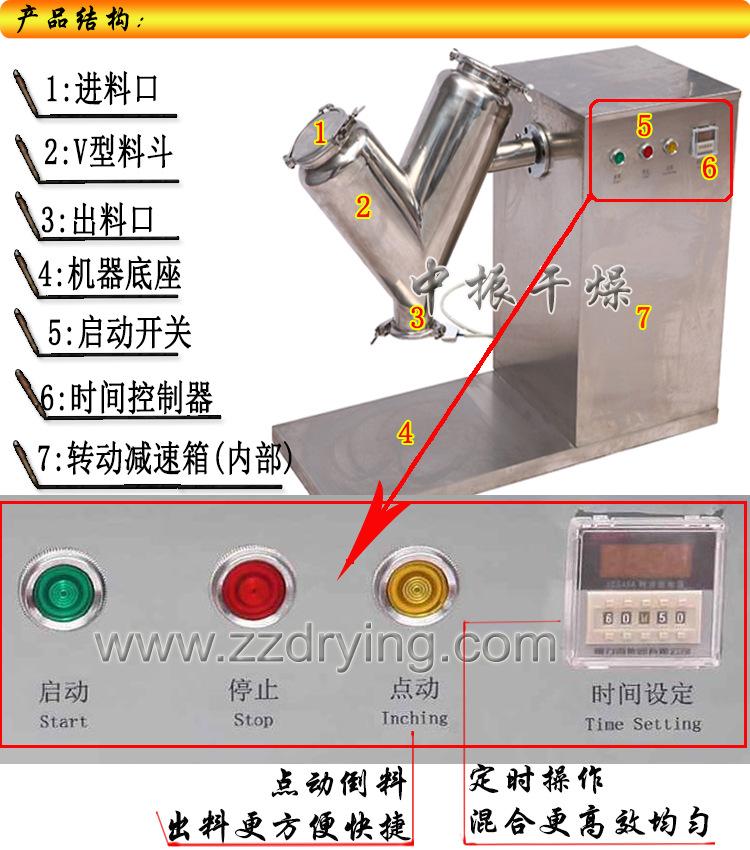 V型混合机 中药食品 粉剂原料搅拌混合设备 粉状物料搅拌机示例图6