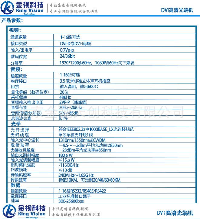 4路DVI光端机4路DVI高清光端机4路高清DVI光端机DVI光端机示例图3