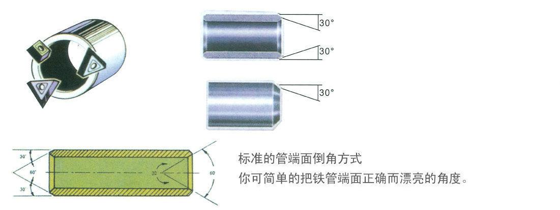 DEF-80圆棒双头倒角机 管材倒角机 台式金属倒角机厂家定做示例图8