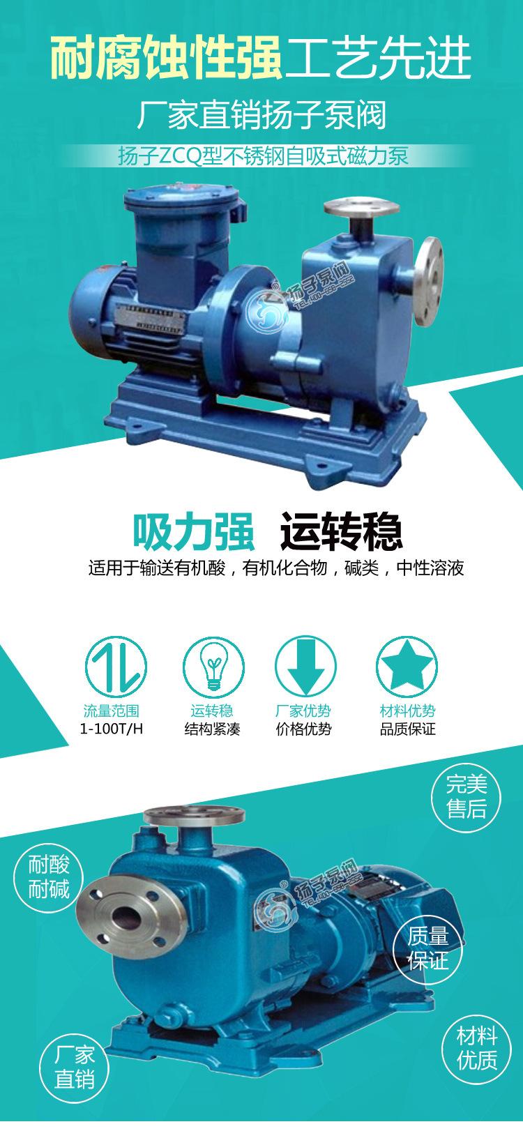ZCQ不锈钢自吸磁力驱动泵 耐腐蚀磁力泵 304L/316L不锈钢磁力泵示例图1