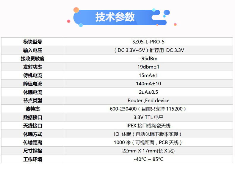 zigbee模块生产厂家 无线通信zigbee模块  iot物联网芯片方案模块示例图4