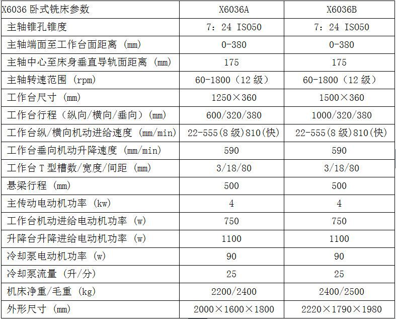 厂家直销升降台式铣床6036卧式铣床自动走刀的6036卧式铣床示例图1