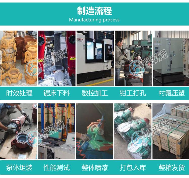 IHF氟塑料合金离心泵泵单级单吸式耐高温钢衬氟塑料化工泵示例图15