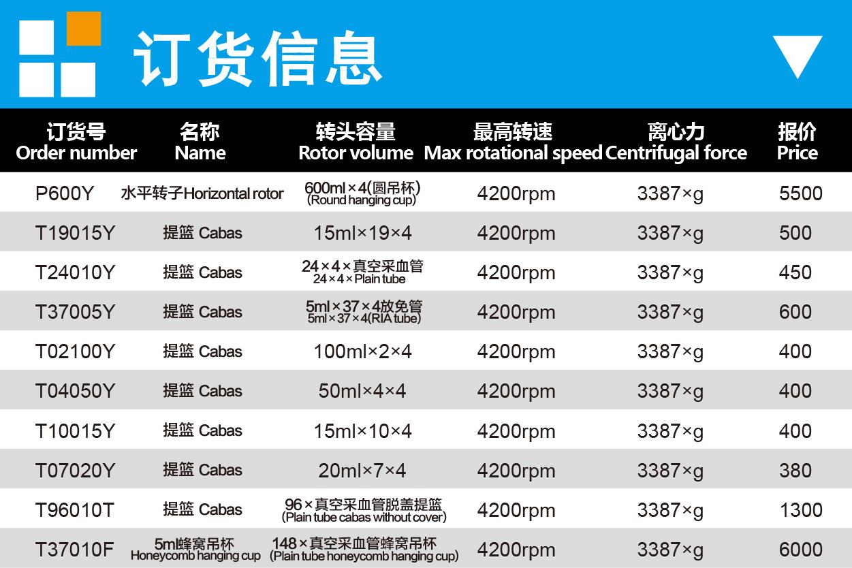 上海知信离心机 实验室离心机 低速冷冻离心机 L4542VR离心机示例图6