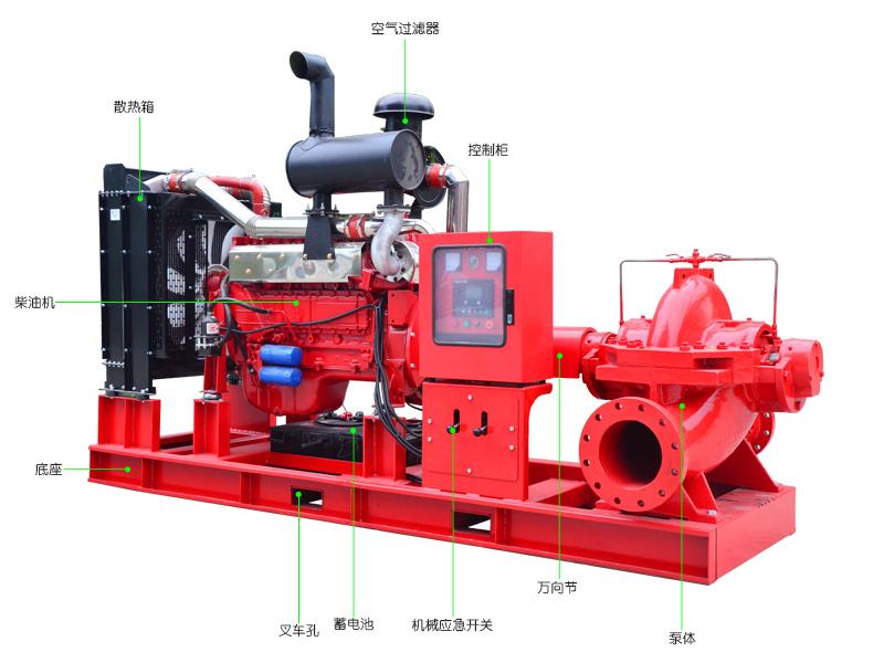 上海喜之泉大型XBC-S柴油机消防泵3cf认证消防泵厂家直销示例图1
