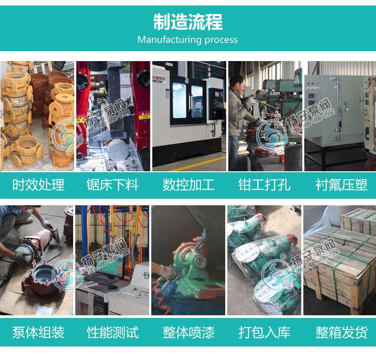 强酸强碱输送泵 ZCQ50-40-200 耐腐蚀不锈钢316自吸磁力泵 批发示例图12