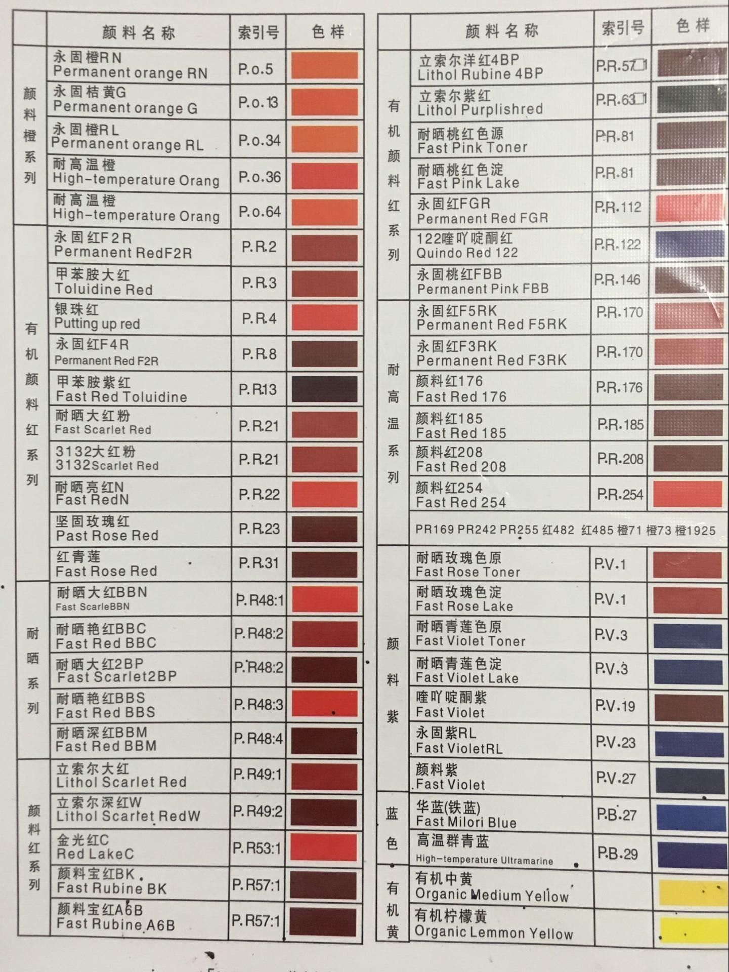 厂家直销 耐晒大红BBN  用于水性墨等示例图1