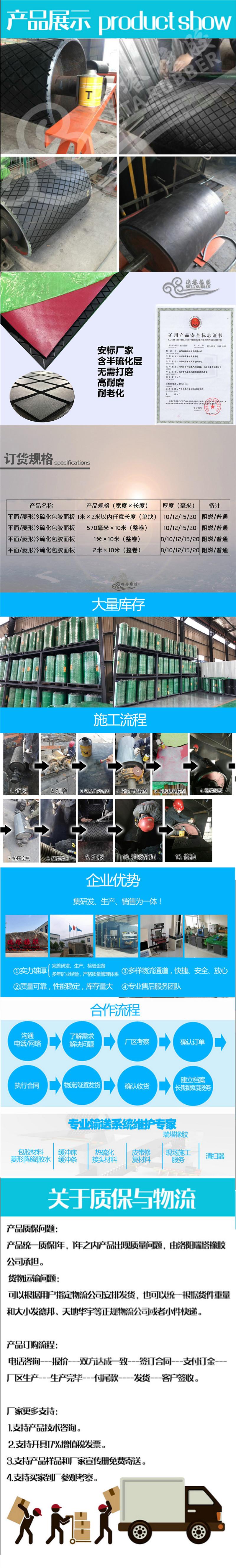 cn层滚筒包胶胶板 耐磨冷硫化cn层滚筒包胶胶板厂家示例图5