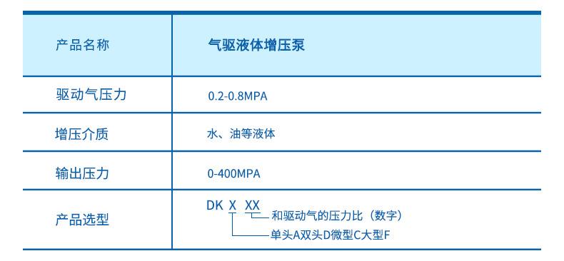 大量销售小型气液增压泵 工业气驱液体往复式增压泵 质优价廉示例图5