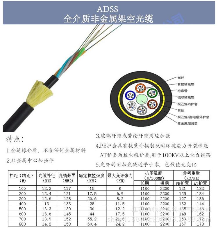ADSS光缆4/8/12/24/48b1单模非金属层绞式室外架空通信电力光缆示例图4