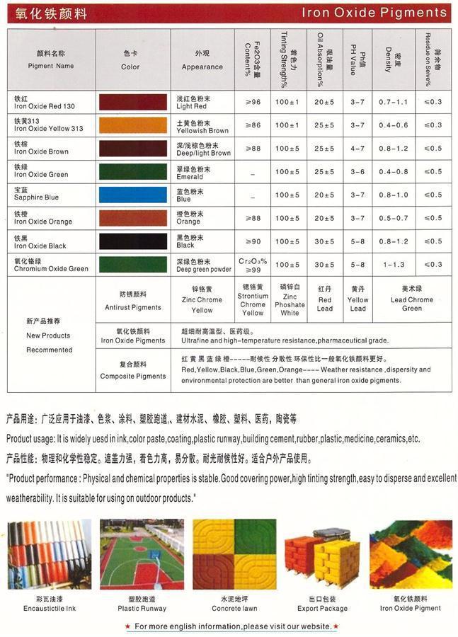 耐光耐高温化学稳定性好建筑油漆塑木氧化铁红 生活日用橡胶制品示例图1