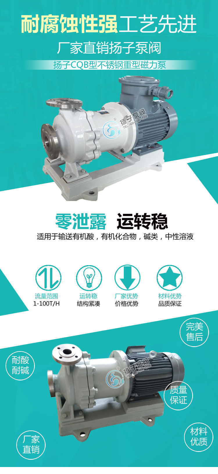 CQB重型不锈钢磁力泵 大流量 高扬程 防爆型零泄露化工泵厂家直销示例图1