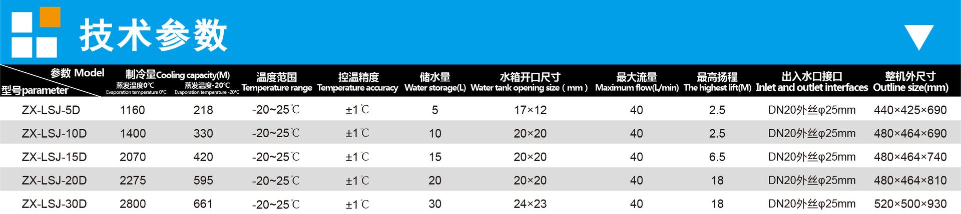 上海知信冷水机 冷却液循环机 实验室冷水机ZX-LSJ-30D(开口型)示例图6