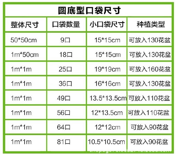 立体花盆阳台种菜垂直无纺布绿化墙壁挂式植物种植袋毛毡生态墙示例图1