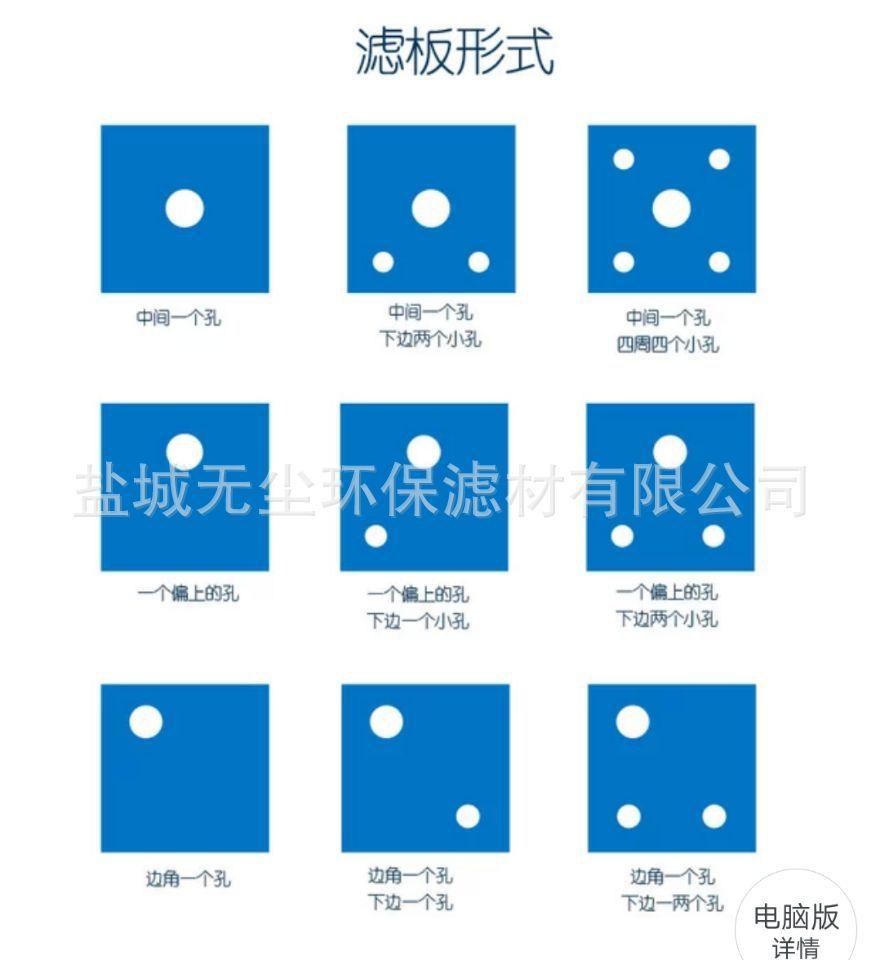 厂价直销丙纶750A 750B 750AB板框压滤机滤布 双层加厚压泥机滤示例图5