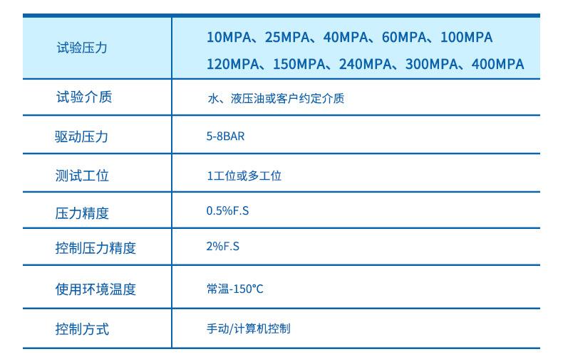 供应现货水压试验机 高低压水压检测台阀体强度试验机 量大从优示例图6