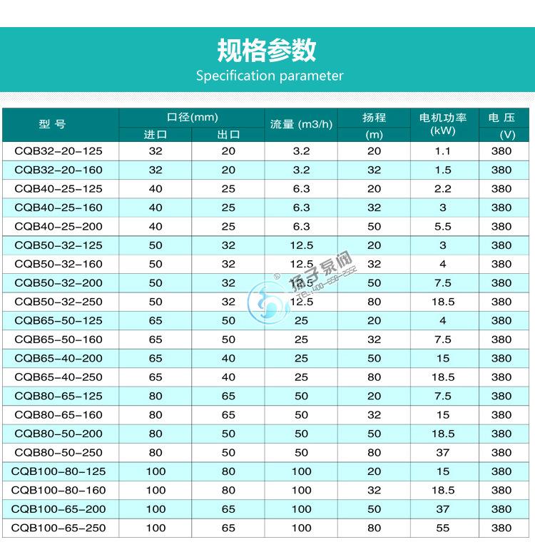 CQB重型不锈钢磁力泵 大流量 高扬程 防爆型零泄露化工泵厂家直销示例图10