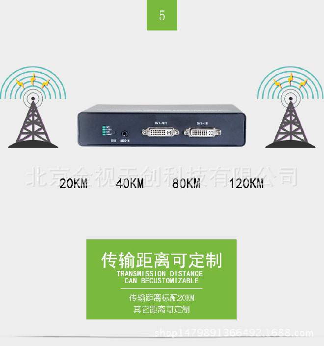 DVI光端机DVI光端机带环出DVI+音频+数据光端机示例图6