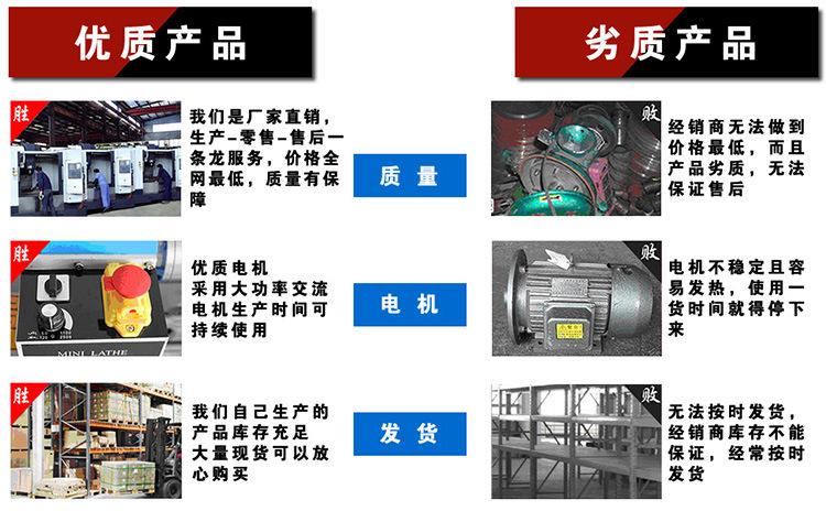 供应小型加工中心XH7132小型数控加工中心7132示例图1
