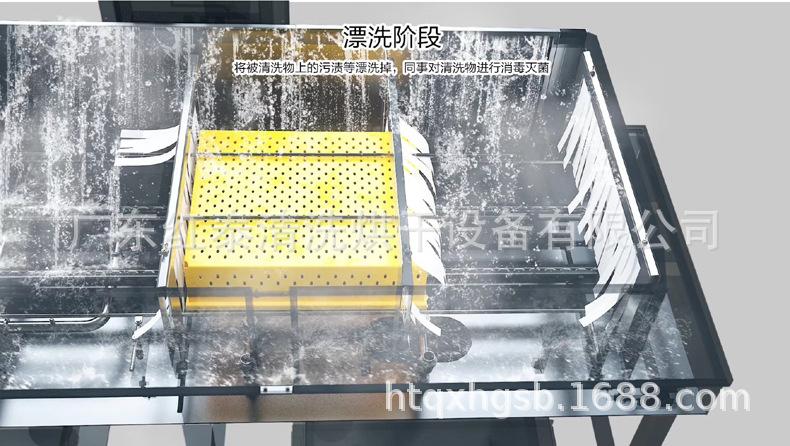 食品箱清洗机大批量清洗食品箱的机器示例图6