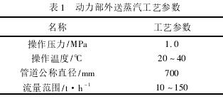 蒸汽流量計_GTY-LUGB-25/蘇州華陸_高溫壓、大口徑蒸汽流量計_蒸汽測量品牌示例圖3