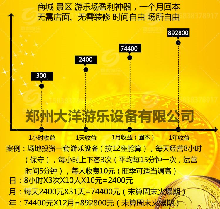 广场儿童游乐设备16座旋转木马 公园经典24座豪华转马大洋供应商示例图18
