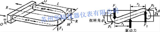 油表 柴油表 汽油表 润滑油表 齿轮油表 液压油表 机油表 煤油表 燃料油表示例图7