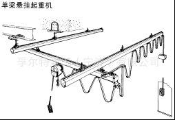 厂家直销FORT牌KBK1吨组合式柔性起重机 1吨KBK起重机 1吨组合式起重机 1吨柔性吊 流水线起重机示例图24